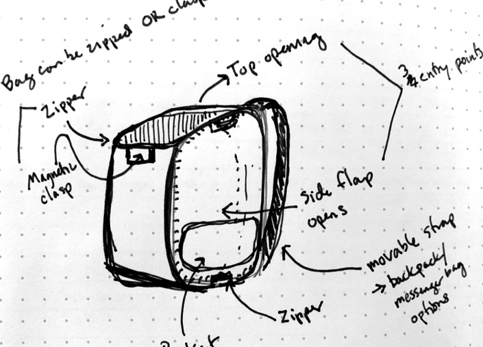 Fathercraft Bag Sketch 2